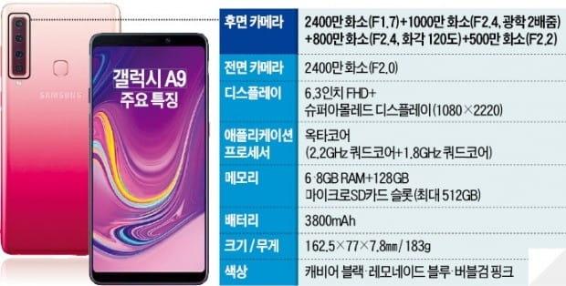 """뒷면에 '눈 4개' 단 갤럭시 A9…삼성 """"中, 중가폰도 넘보지마"""""""
