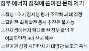 """""""脫원전·脫석탄 동시 추진…전력수급 비상"""""""