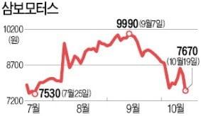 [마켓인사이트] 삼보모터스 子회사 프라코, 상장계획 철회