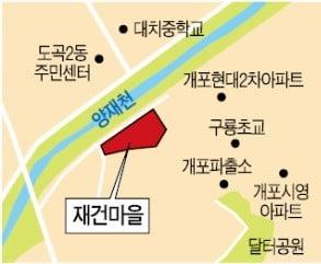 재건마을 개발, 토지변상금 '변수'