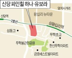'신당 파인힐 하나·유보라', 10년 동안 임대료 걱정 '뚝'…서울 도심 첫 단지