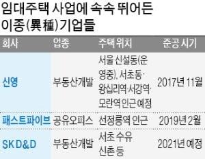 """""""부동산 임대사업은 새 플랫폼""""…신영·SK D&D 등 잇단 진출"""