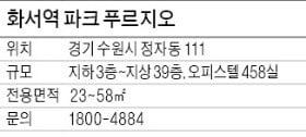 화서역 파크 푸르지오, 방문자 촬영·승강기 호출 '최첨단 오피스텔'
