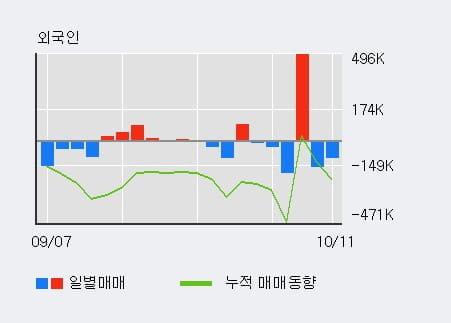 [한경로보뉴스] '아리온' 10% 이상 상승, 대형 증권사 매수 창구 상위에 등장 - 미래에셋, 하나금융 등
