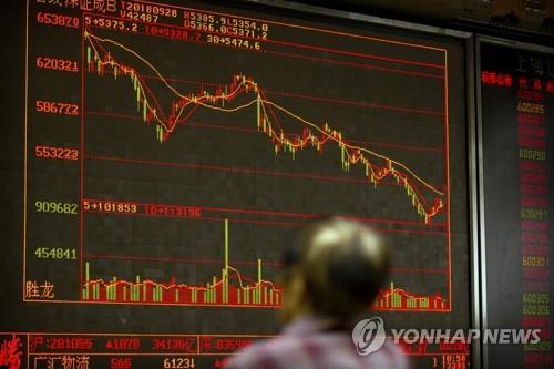 中 '2015년 증시 반토막' 재현되나…무역전쟁에 美금리 충격까지