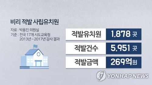 부산 학부모들, 비리 사립유치원 퇴출·관리감독 강화 촉구
