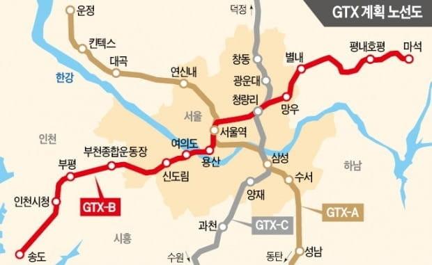 GTX, 개통 예정지 상권과 상가에 약 될까? 독 될까?