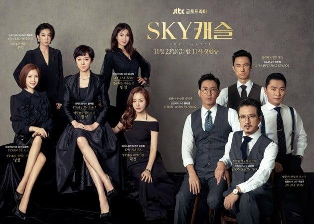 JTBC 'SKY 캐슬'