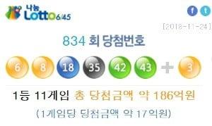 출처=나눔로또 홈페이지 화면 갈무리