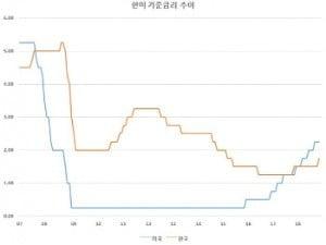 자료=한국은행 제공