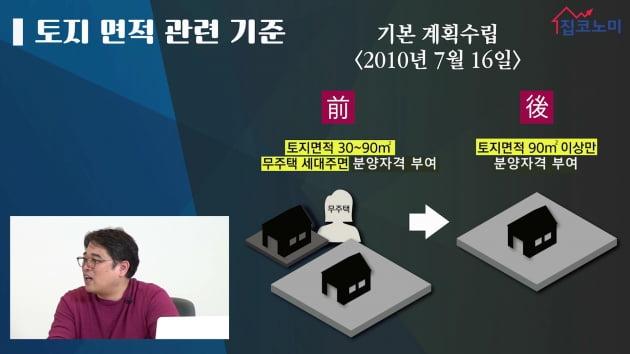 [집코노미TV] 새 아파트 못 받는다고? '지분 쪼개기' 완전 정복