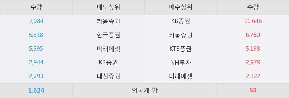 [한경로보뉴스] '조광페인트' 5% 이상 상승