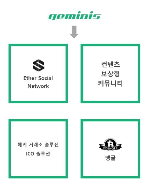 """[핫피플] 이운희 대표 """"땡글, 5년만에 암호화폐 커뮤니티 톱"""""""