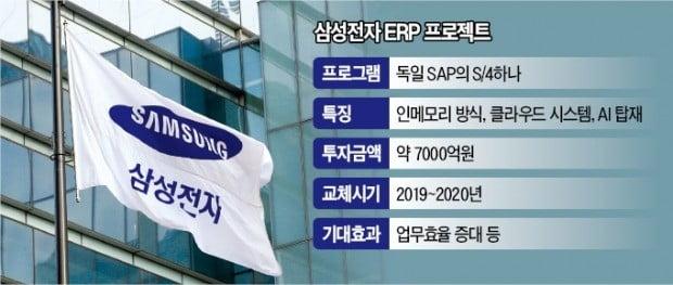 삼성, 4차 산업혁명시대 '일하는 방식' 바꾼다