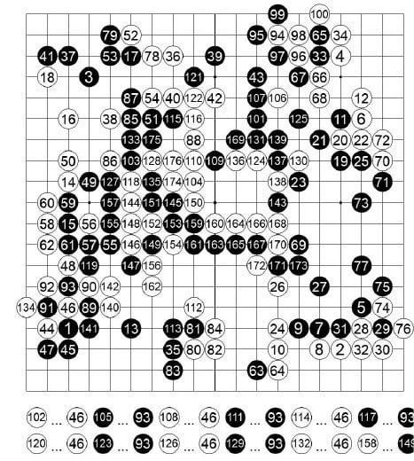 [제23기 하림배 여자국수전] 박지연 본선 진출