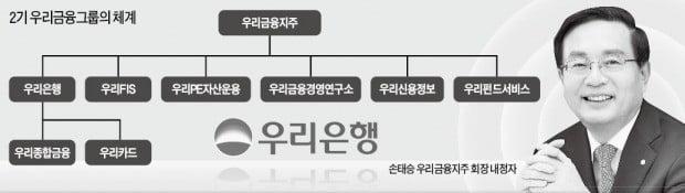 """손태승 우리금융지주 회장 내정자 """"공격적 M&A로 1등 금융그룹 초석 마련"""""""