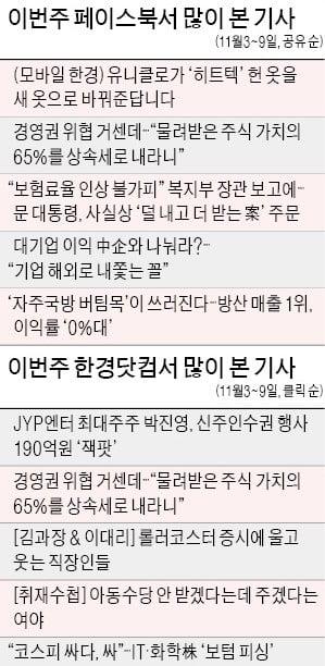 """[클릭! 한경] '자주국방 버팀목' 防産 쓰러진다…""""수출 활로 절실"""" vs """"적폐 탓"""" 격론"""