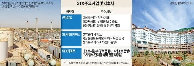 (주)STX의 부활…글로벌 무역상사 향해 뛴다
