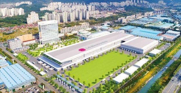LG전자가 2023년 완공을 목표로 6000억원을 투자해 건설하고 있는 창원1사업장의 스마트팩토리 조감도. LG전자 제공