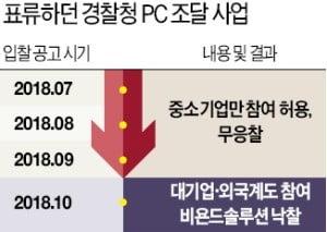 3개월째 표류하던 경찰청 PC사업…삼성 제치고 비욘드솔루션이 따내