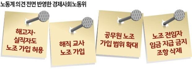 """""""해고자 노조가입 허용""""…親노동 폭주"""