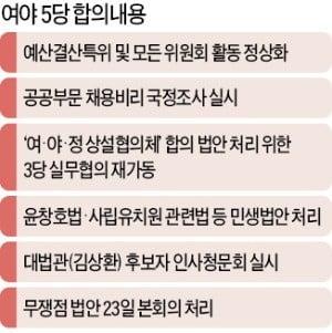 정기국회 후 공공부문 고용세습 國調