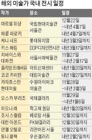 뒤샹·해링·무리조…해외 미술가들 겨울 화단 달군다