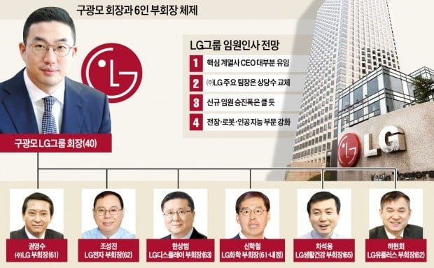 """LG """"전쟁 중에 장수 안바꾼다""""…검증된 리더십 앞세워 위기 돌파"""