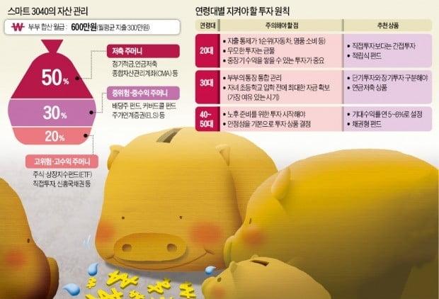 """""""실탄 있어야 기회 잡는다""""…투자 종잣돈 불려가는 3040"""
