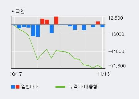 [한경로보뉴스] '영풍제지' 5% 이상 상승, 기관 6일 연속 순매수(185주)