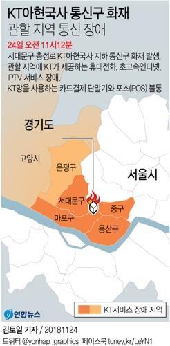 KT 화재 7시간째 진화중…서울 곳곳·경기도까지 통신장애