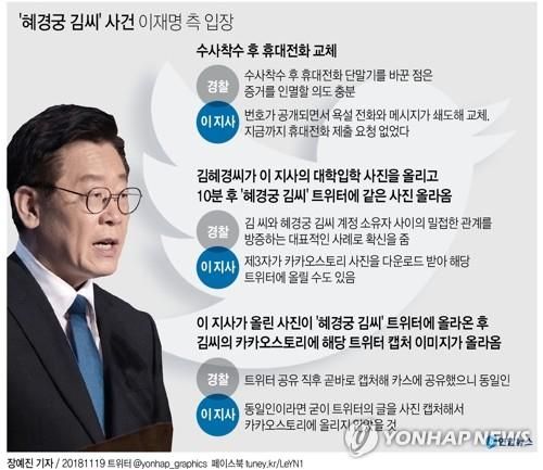 """""""혜경궁 김씨 g메일과 동일한 다음 ID 접속지는 이재명 자택"""""""