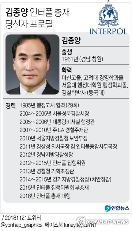 한국인 최초 인터폴 총재 탄생…김종양 전 경기경찰청장