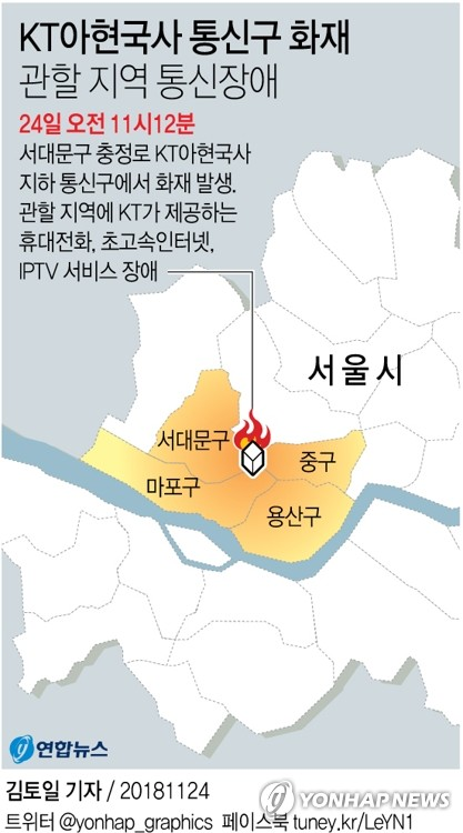 """KT빌딩 초진…""""오늘 안에 완진, 통신 완전복구까지는 일주일"""""""