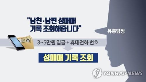 """""""남친·남편 성매매 기록 조회"""" 유흥탐정 모방범 적발"""