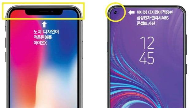 내년 스마트폰 스크린 주인공 '노치'보다 '피어싱'을 주목하라