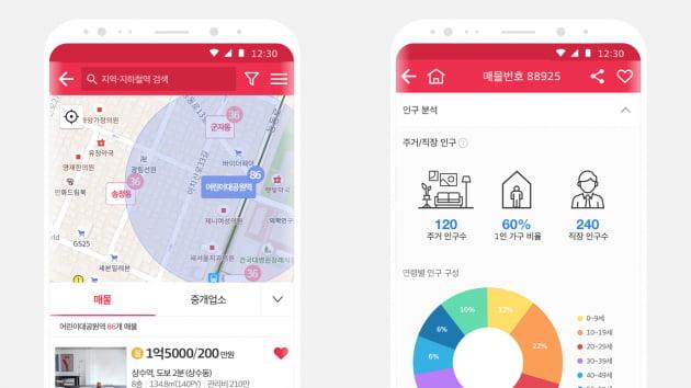 상업용 부동산 앱 '네모' 47억 투자 유치