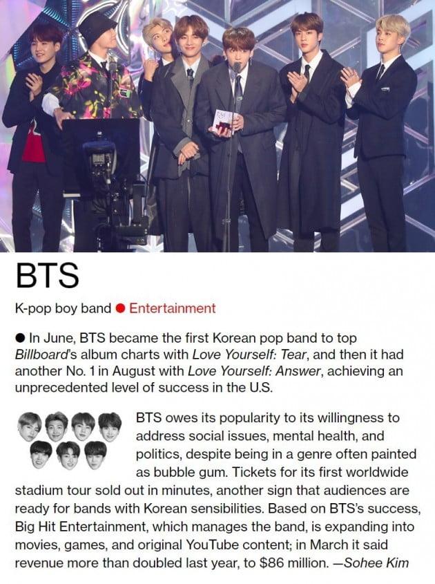 방탄소년단 블룸버그 50 선정 /사진=연합뉴스, 블룸버그 통신