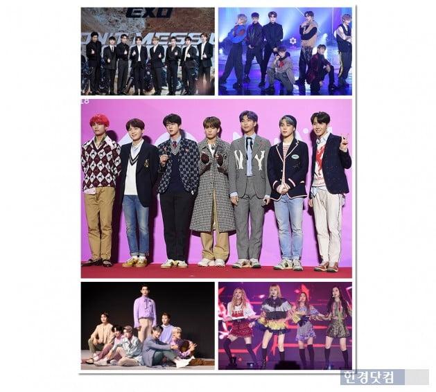 엑소, NCT127, 방탄소년단, 블랙핑크, 갓세븐/사진=한경DB