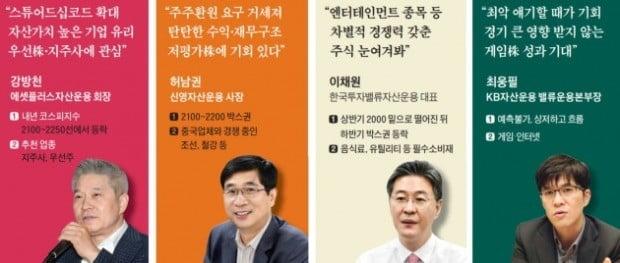 """""""내년 코스피 박스권 장세…ETF보다 중소형 자산株 주목해야"""""""