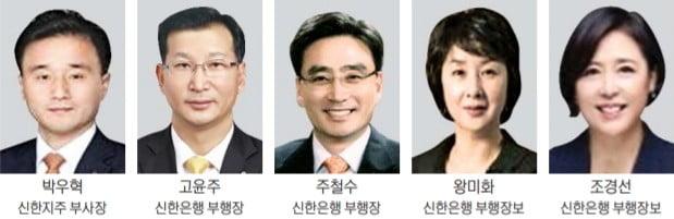 지주 부사장·은행 부행장 9명서 4명으로…첫 여성 임원 탄생