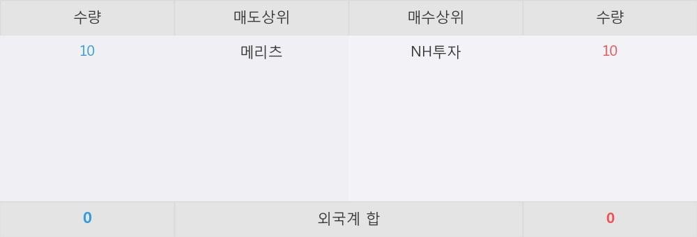 [한경로보뉴스] 'HANARO 단기통안채' 52주 신고가 경신