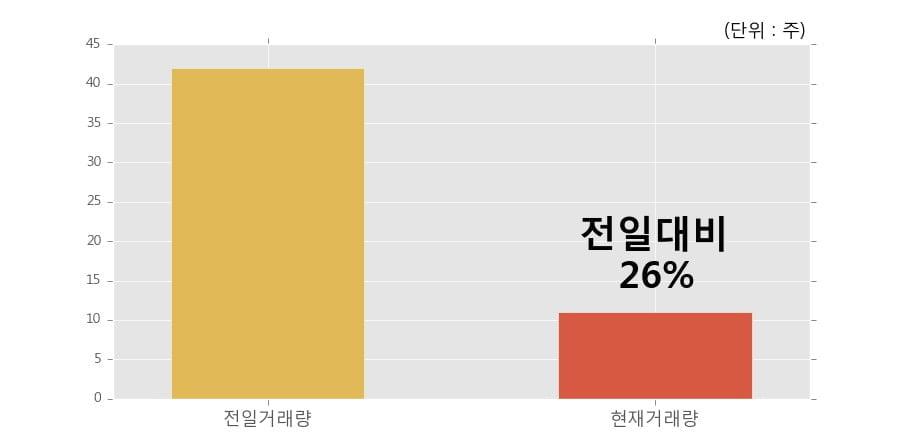 [한경로보뉴스] 'HANARO 단기통안채' 52주 신고가 경신, 거래 위축, 전일보다 거래량 감소 예상. 11주 거래중