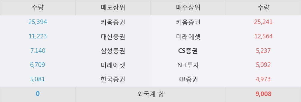 [한경로보뉴스] '창해에탄올' 10% 이상 상승