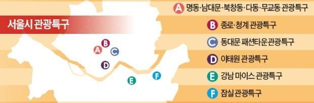 서울 관광특구 상권 빅데이터 분석으로 살린다