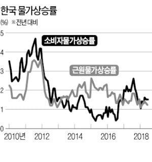 [한상춘의 국제경제읽기] '원高 저주' 시작된 韓경제…'잃어버린 20년' 겪나