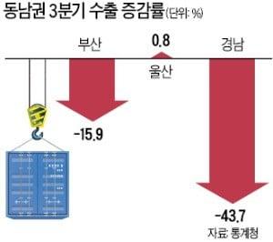 공장 폐업→인구 감소→상권 붕괴…시드는 지방도시