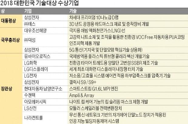 금탑훈장, 한방화장품 '后' 개발로 2만4000명 고용 창출한 이천구 부사장
