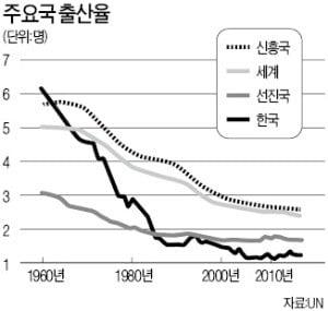 [한상춘의 국제경제읽기] 세계와 단절되는 韓 경제…'베네수엘라 전철' 밟나
