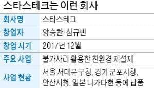 """불가사리 추출물로 만든 친환경 제설제…""""車 녹슬지 않아요"""""""